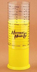 wonder cup metric