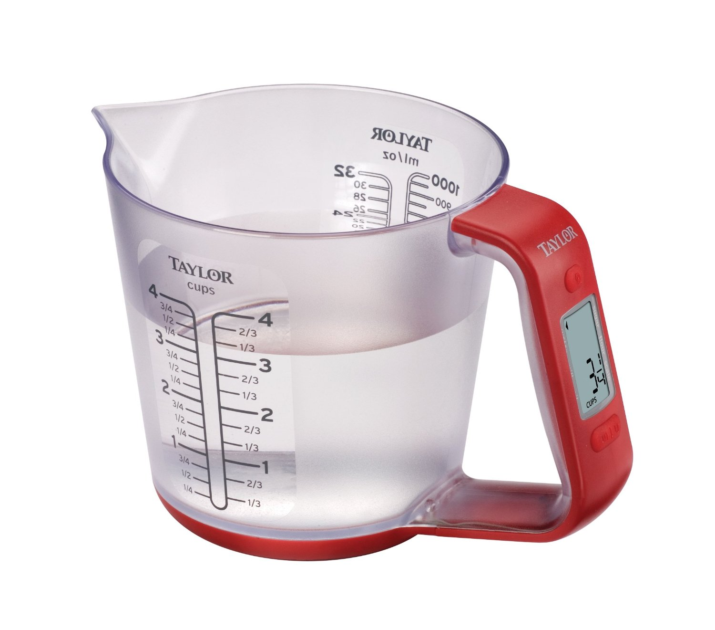 Quantity For Measuring Instruments : Capacity measurement tools pixshark images